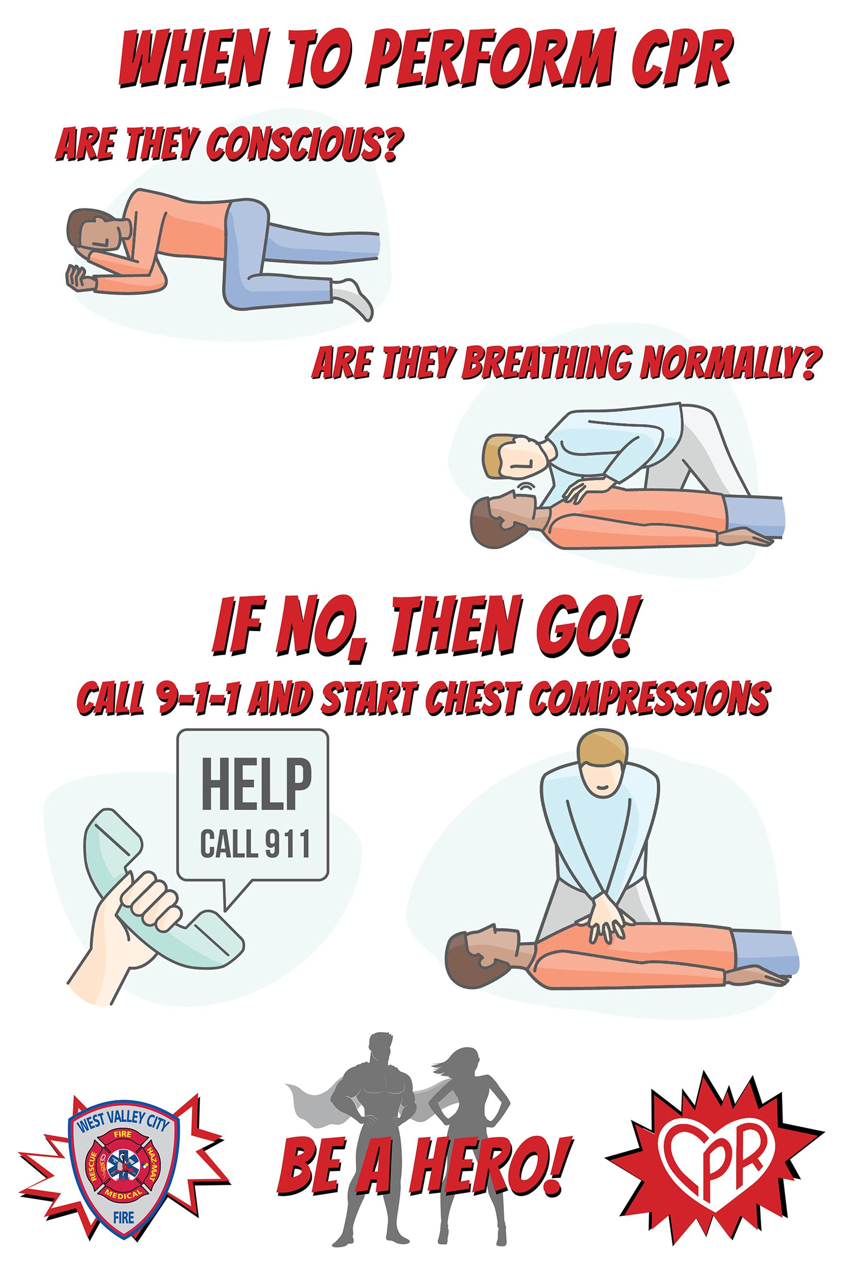 When To Perform CPR (small)